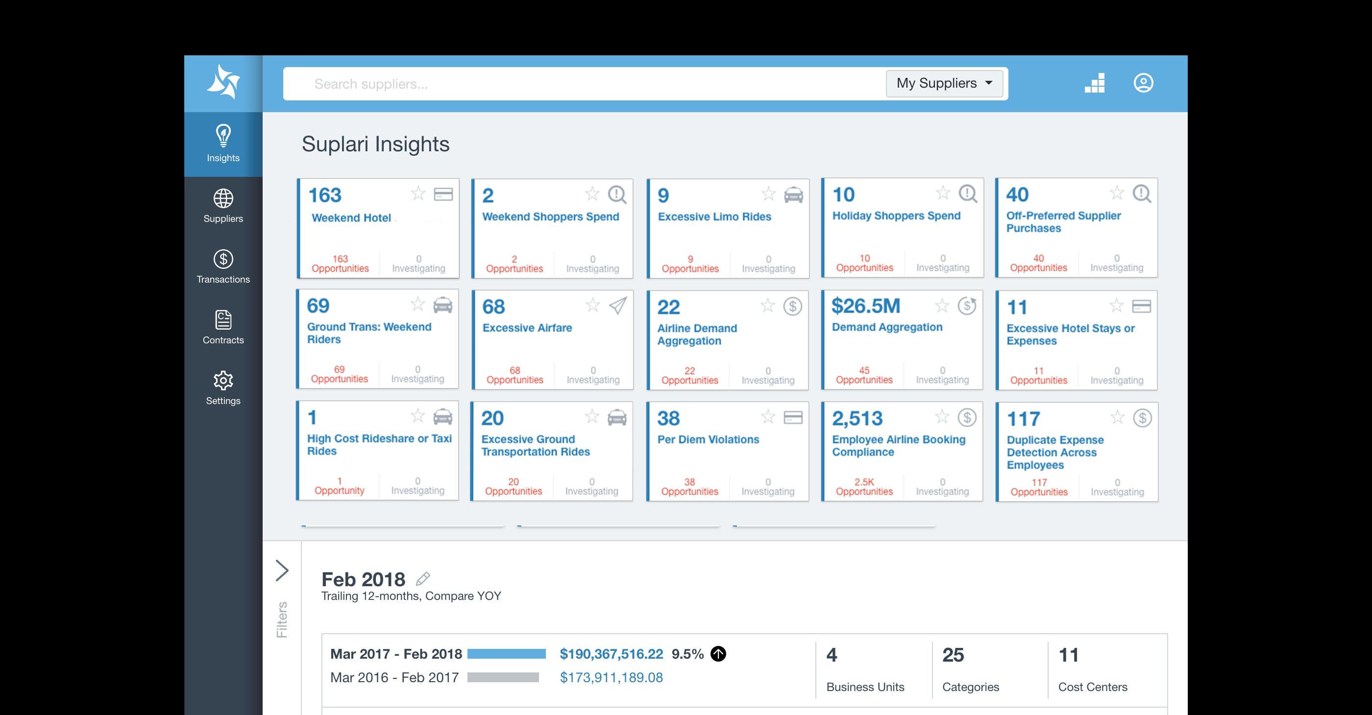 Suplari to Build Custom AI-Powered Insights Applications for Enterprises