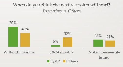 coronavirus recession
